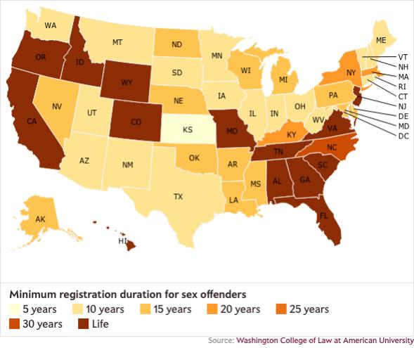 states minimu probation